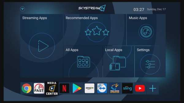 Android tv box top 10